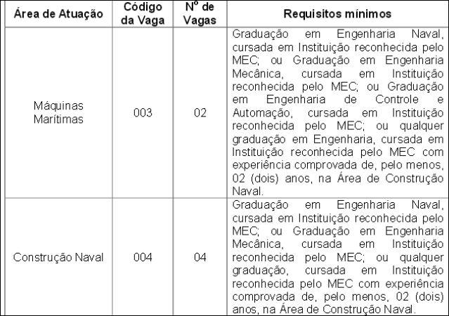 SJB_quadro-contratacao-pro-iff-sao-joao-da-barra-rj1_pozk